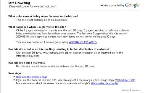 Techacid Malware Status