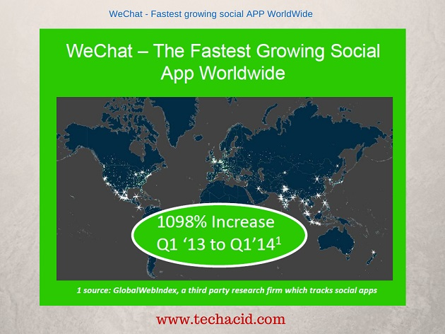 WeChat Fastest Growing Communication APP
